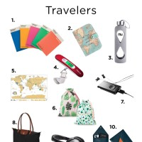 Christmas 2017 - Gift guide for Travelers
