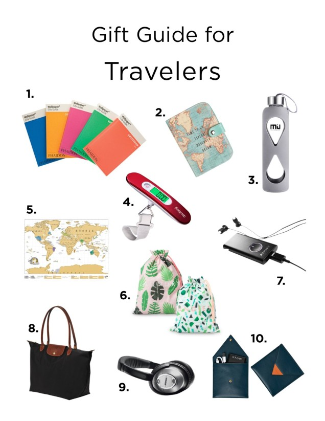 Christmas 2017 Travel gift guide